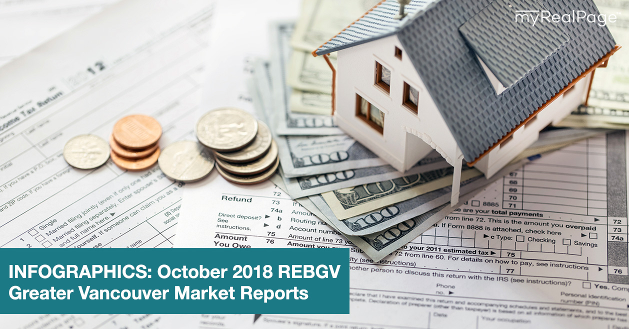 INFOGRAPHICS: October 2018 REBGV Greater Vancouver Market Reports