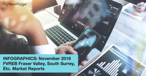 INFOGRAPHICS: November 2018 FVREB Fraser Valley, South Surrey, Etc. Market Reports
