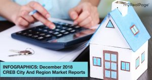 INFOGRAPHICS: December 2018 CREB City And Region Market Reports