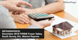 INFOGRAPHICS: December 2018 FVREB Fraser Valley, South Surrey, Etc. Market Reports