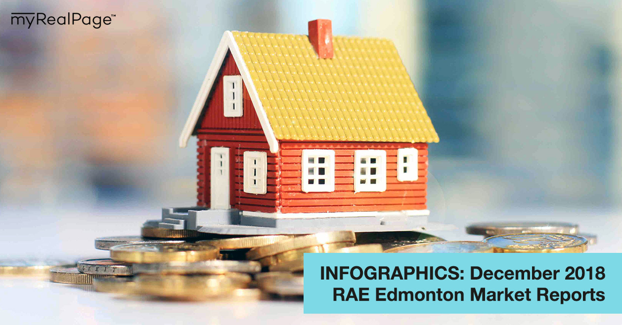 INFOGRAPHICS: December 2018 RAE Edmonton Market Reports