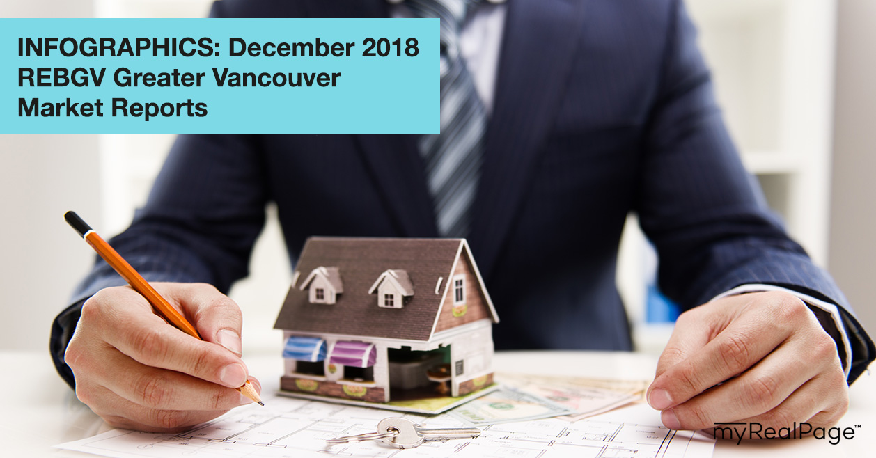 INFOGRAPHICS: December 2018 REBGV Greater Vancouver Market Reports