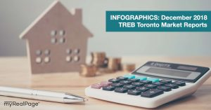 INFOGRAPHICS: December 2018 TREB Toronto Market Reports
