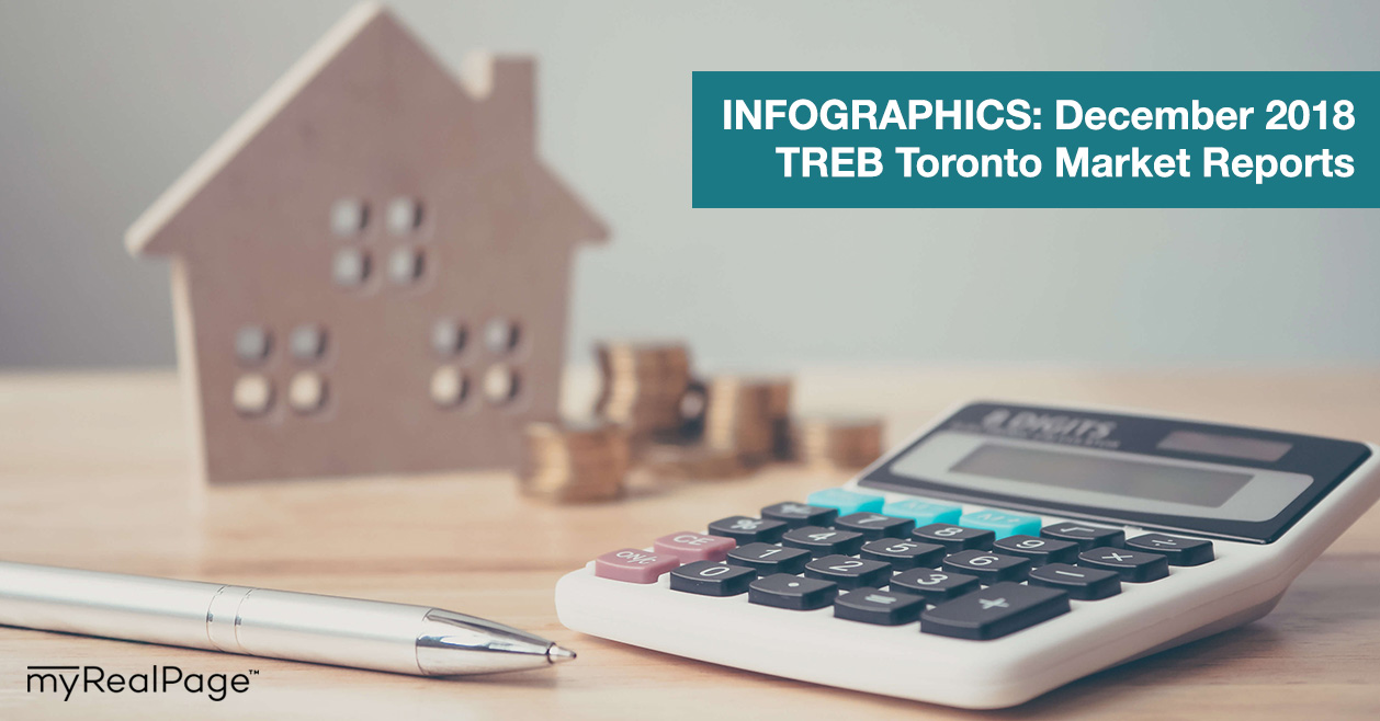 INFOGRAPHICS: December 2018 TREB Toronto Market Reports
