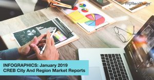 INFOGRAPHICS: January 2019 CREB City And Region Market Reports