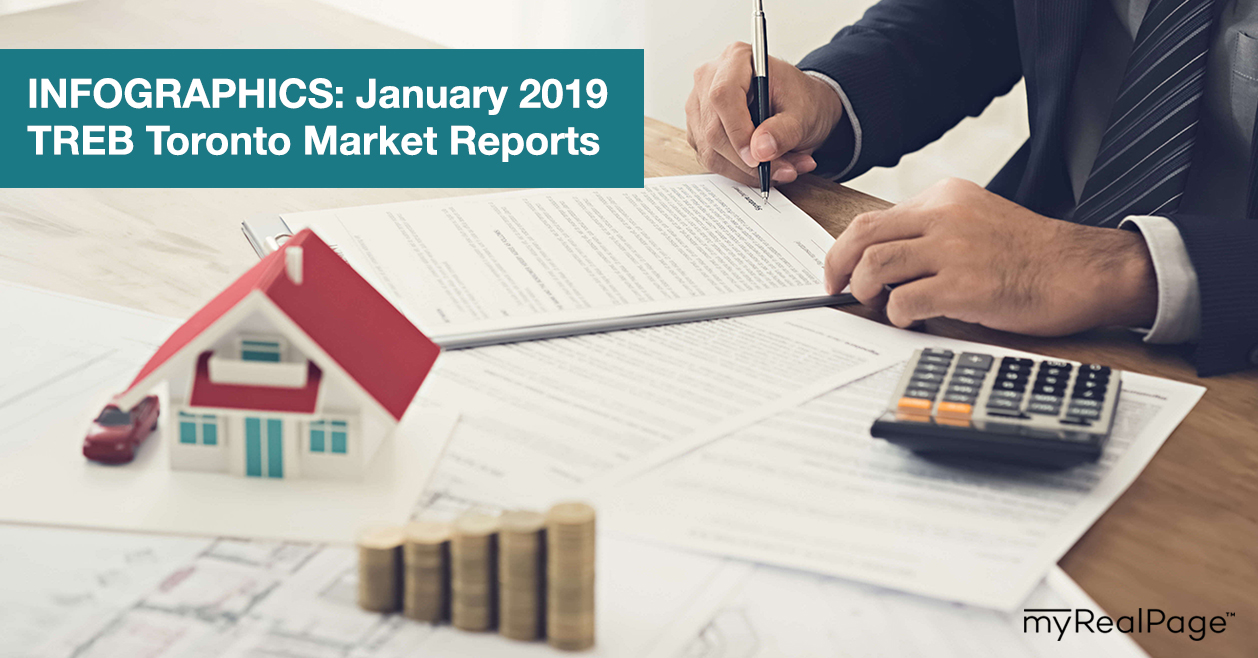 INFOGRAPHICS: January 2019 TREB Toronto Market Reports