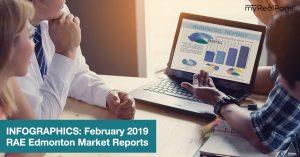 INFOGRAPHICS: February 2019 RAE Edmonton Market Reports