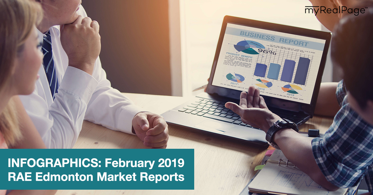 INFOGRAPHICS: February 2019 RAE Edmonton Market Reports