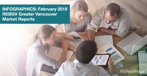 INFOGRAPHICS: February 2019 REBGV Greater Vancouver Market Reports