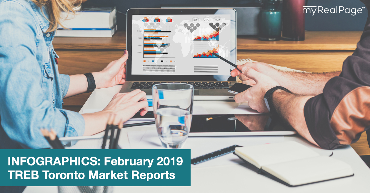 INFOGRAPHICS: February 2019 TREB Toronto Market Reports