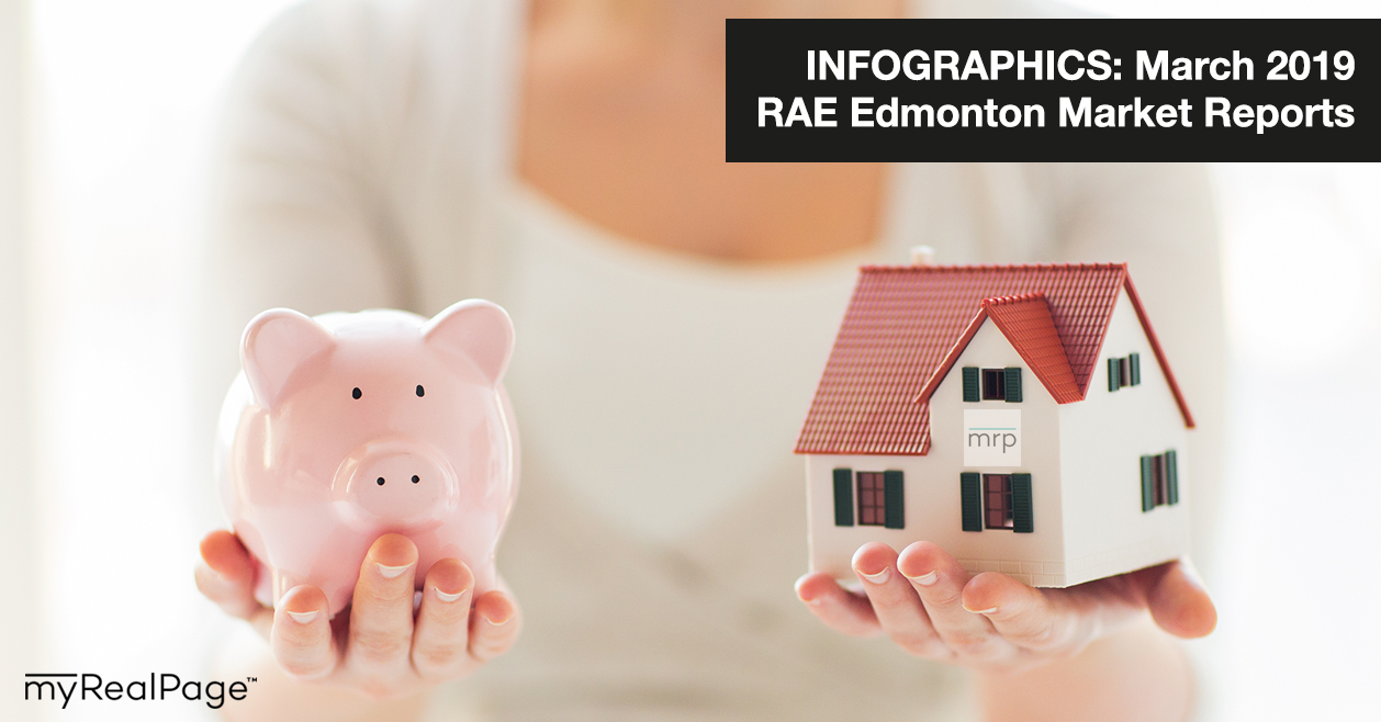 March 2019 RAE Edmonton Market Reports