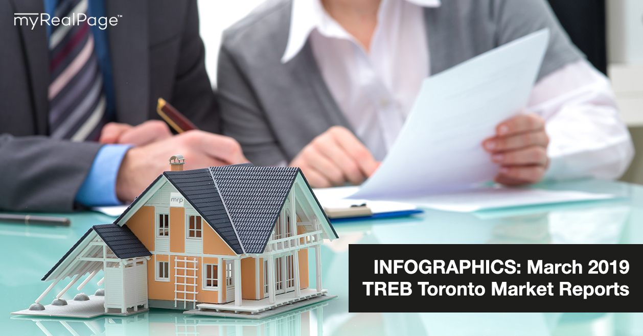 INFOGRAPHICS: March 2019 TREB Toronto Market Reports