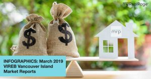 INFOGRAPHICS: March 2019 VIREB Vancouver Island Market Reports