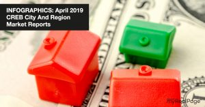 INFOGRAPHICS: April 2019 CREB City And Region Market Reports