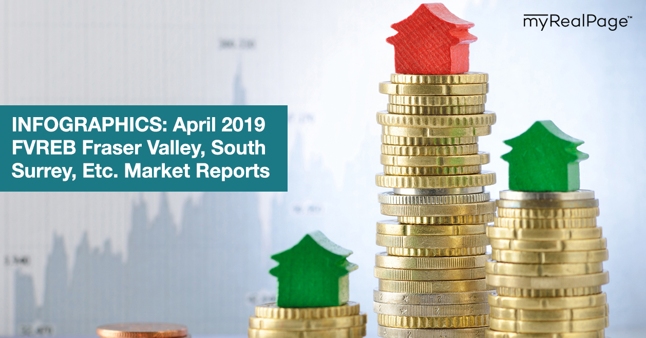 INFOGRAPHICS: April 2019 FVREB Fraser Valley, South Surrey, Etc. Market Reports