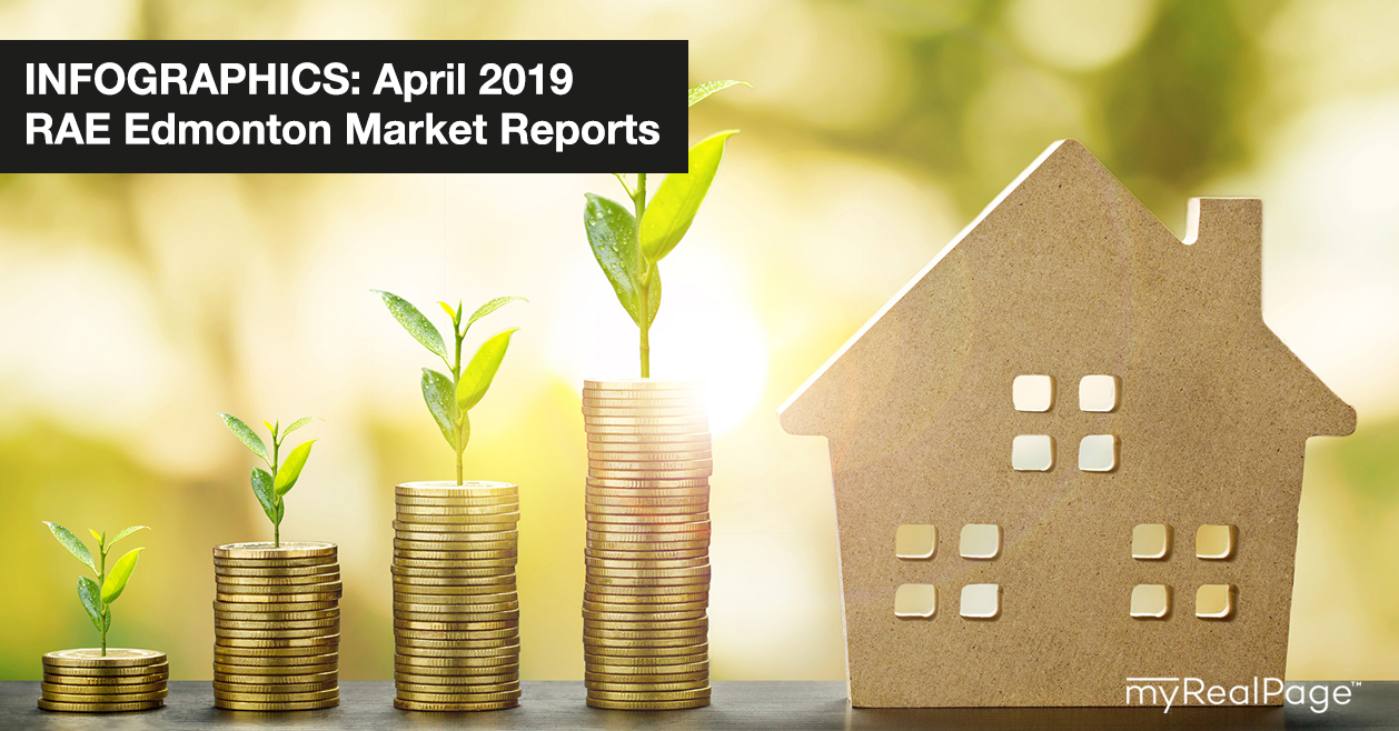 INFOGRAPHICS: April 2019 RAE Edmonton Market Reports