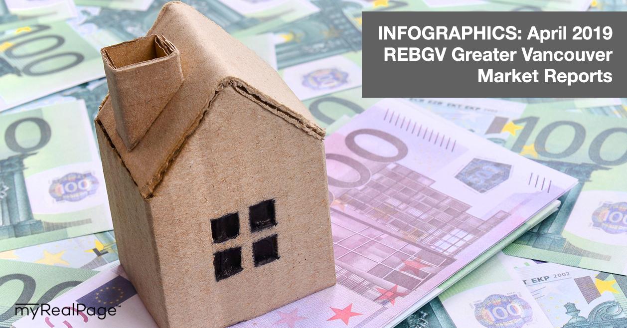 INFOGRAPHICS: April 2019 REBGV Greater Vancouver Market Reports