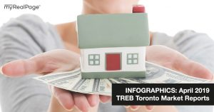 INFOGRAPHICS: April 2019 TREB Toronto Market Reports