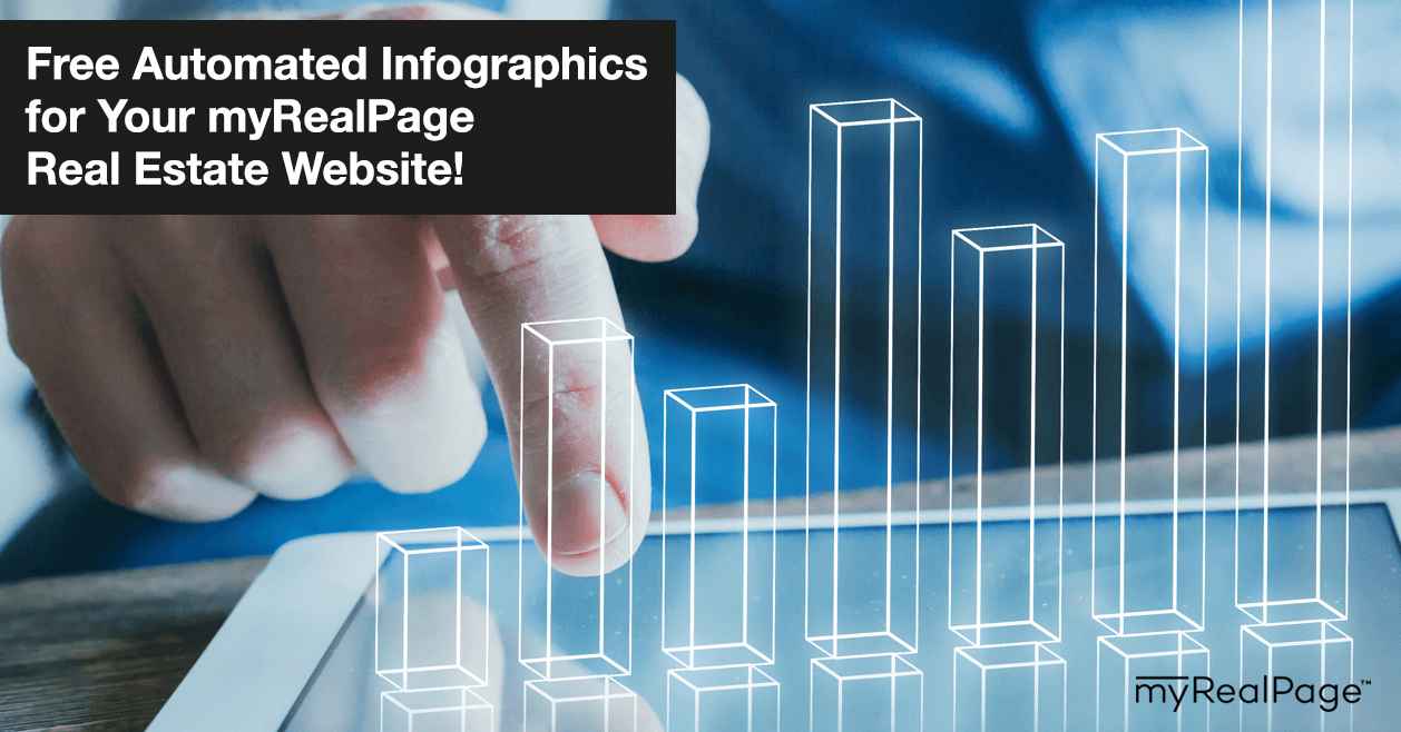 Free Automated Infographics for Your myRealPage Real Estate Website!