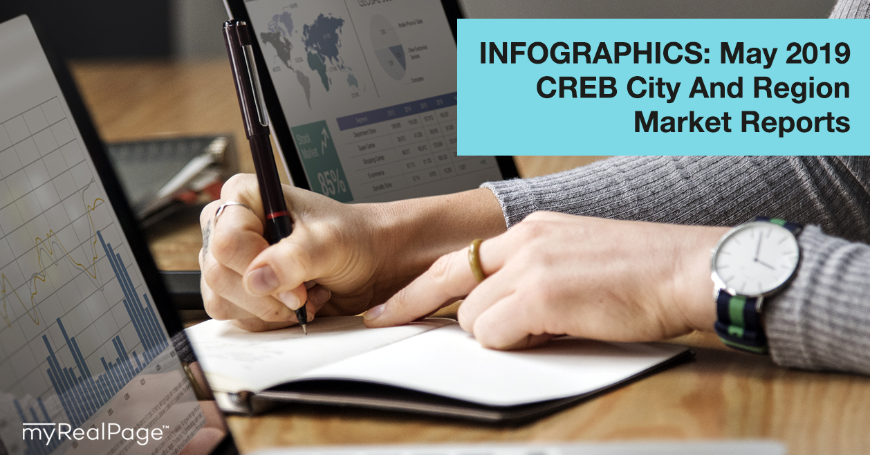 INFOGRAPHICS: May 2019 CREB City And Region Market Reports