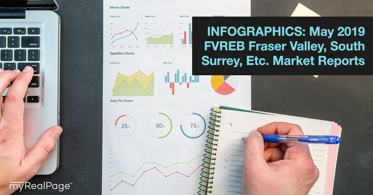 INFOGRAPHICS: May 2019 FVREB Fraser Valley, South Surrey, Etc. Market Reports
