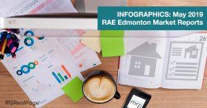 INFOGRAPHICS: May 2019 RAE Edmonton Market Reports