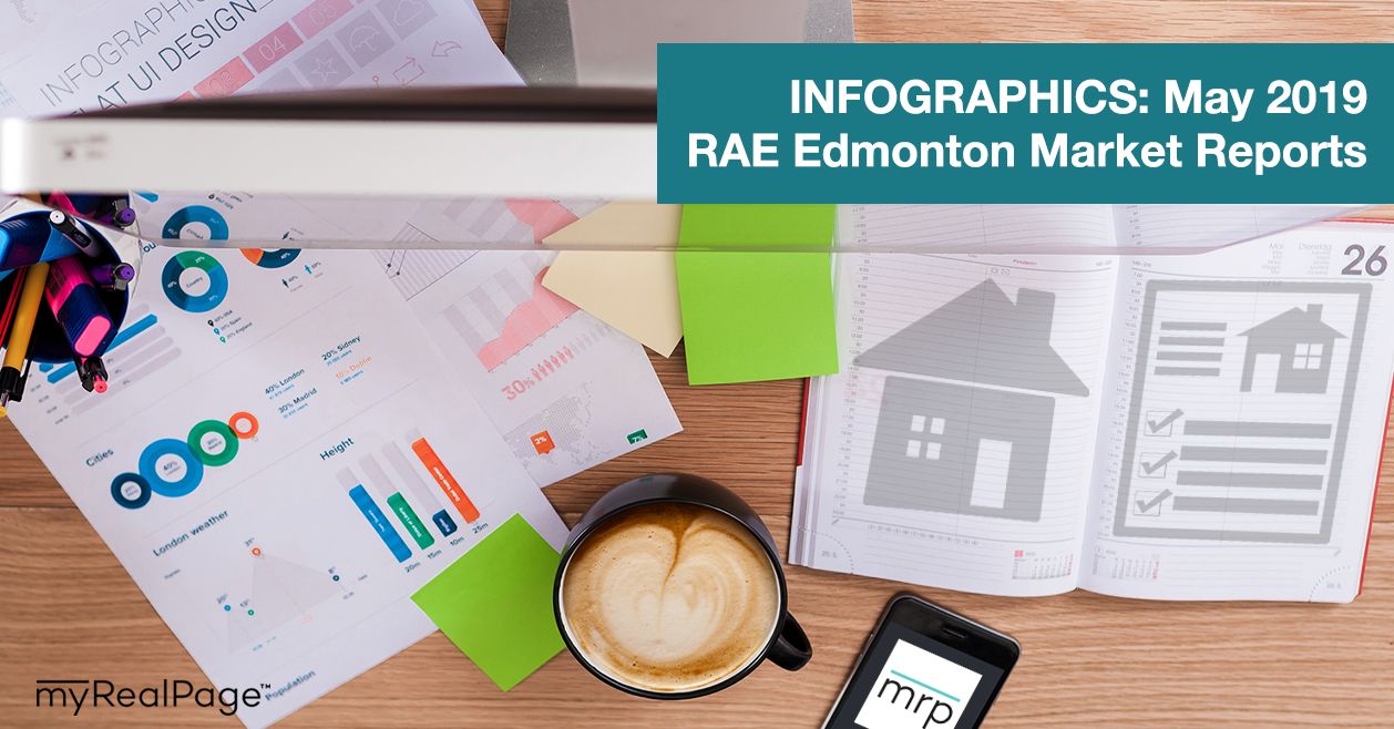 INFOGRAPHICS: May 2019 RAE Edmonton Market Reports