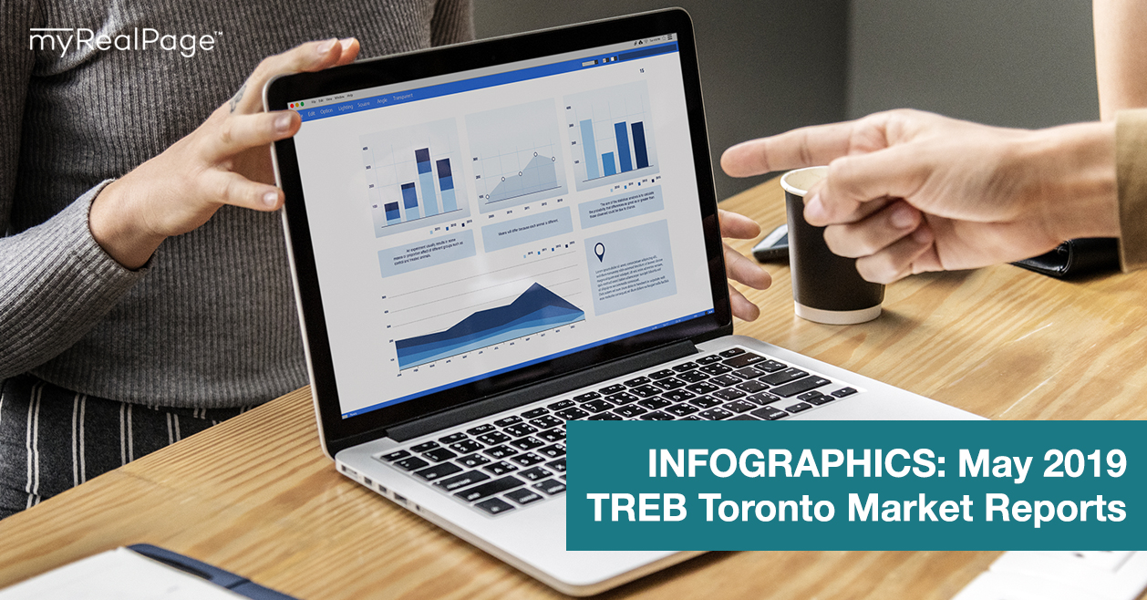 INFOGRAPHICS: May 2019 TREB Toronto Market Reports