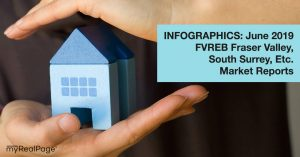 INFOGRAPHICS: June 2019 FVREB Fraser Valley, South Surrey, Etc. Market Reports