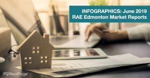 INFOGRAPHICS: June 2019 RAE Edmonton Market Reports