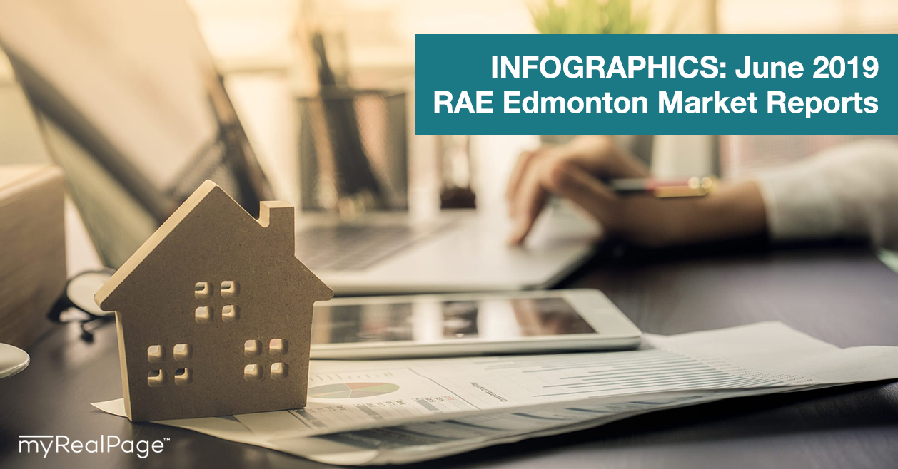 INFOGRAPHICS: June 2019 RAE Edmonton Market Reports