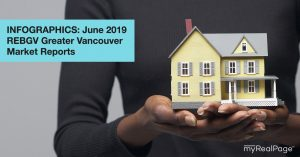 INFOGRAPHICS: June 2019 REBGV Greater Vancouver Market Reports