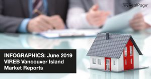 INFOGRAPHICS: June 2019 VIREB Vancouver Island Market Reports