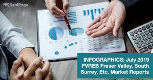 INFOGRAPHICS: July 2019 FVREB Fraser Valley, South Surrey, Etc. Market Reports