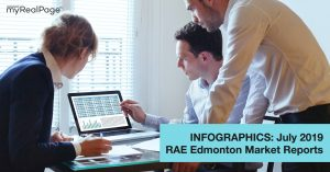 INFOGRAPHICS: July 2019 RAE Edmonton Market Reports