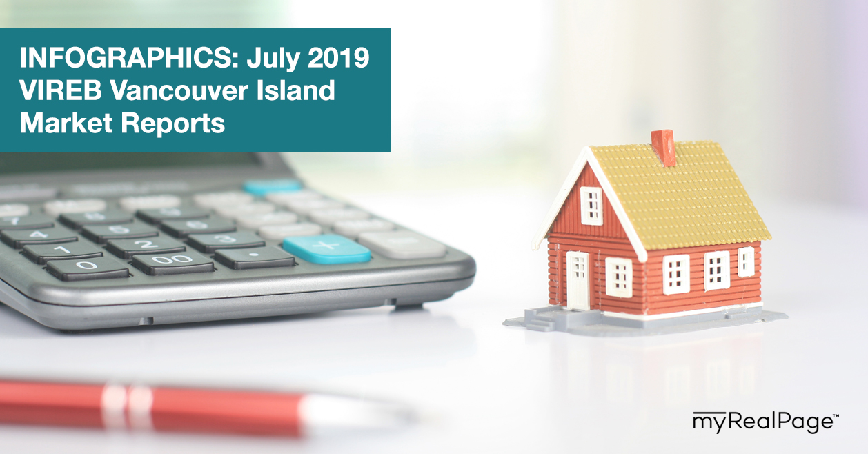 INFOGRAPHICS: July 2019 VIREB Vancouver Island Market Reports