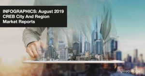 INFOGRAPHICS: August 2019 CREB City And Region Market Reports