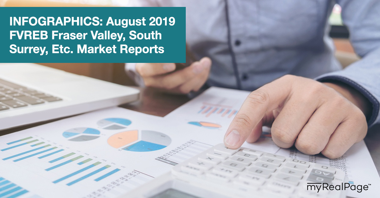 INFOGRAPHICS: August 2019 FVREB Fraser Valley, South Surrey, Etc. Market Reports