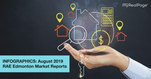 INFOGRAPHICS: August 2019 RAE Edmonton Market Reports