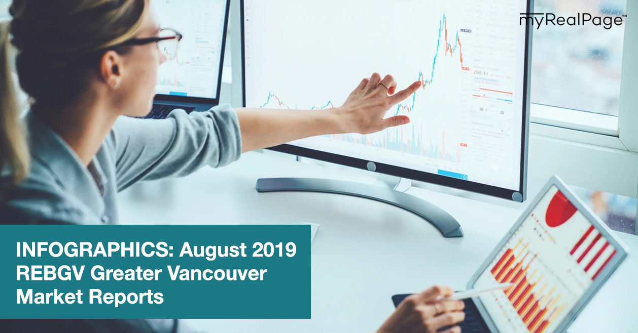 INFOGRAPHICS: August 2019 REBGV Greater Vancouver Market Reports
