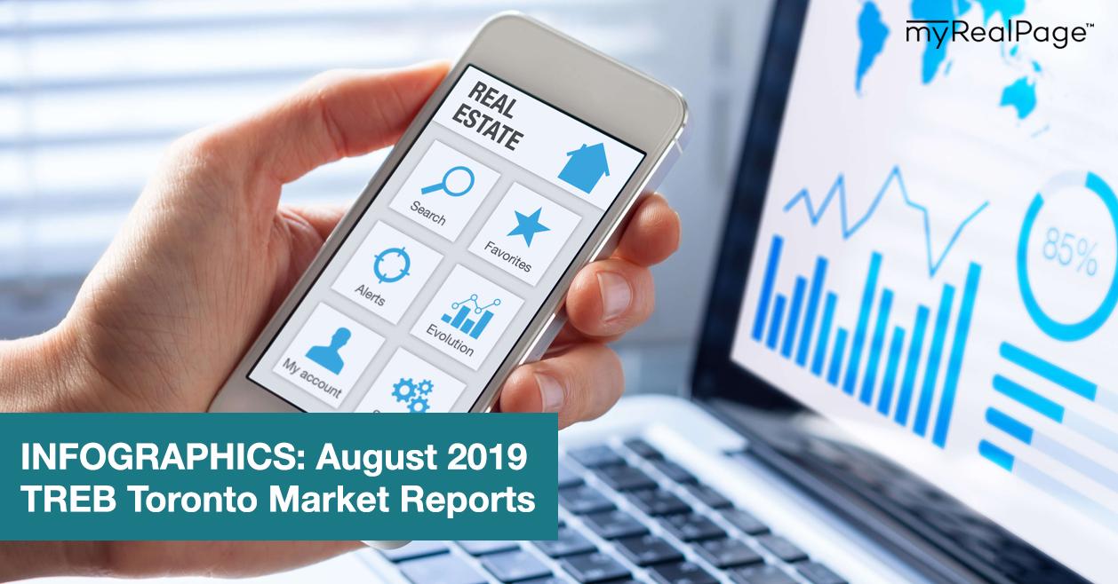 INFOGRAPHICS: August 2019 TREB Toronto Market Reports