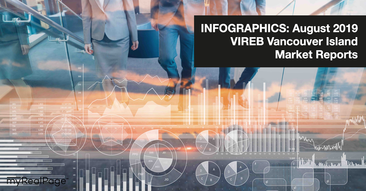 INFOGRAPHICS: August 2019 VIREB Vancouver Island Market Reports