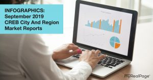 INFOGRAPHICS: September 2019 CREB City And Region Market Reports