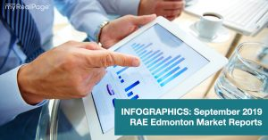 INFOGRAPHICS: September 2019 RAE Edmonton Market Reports