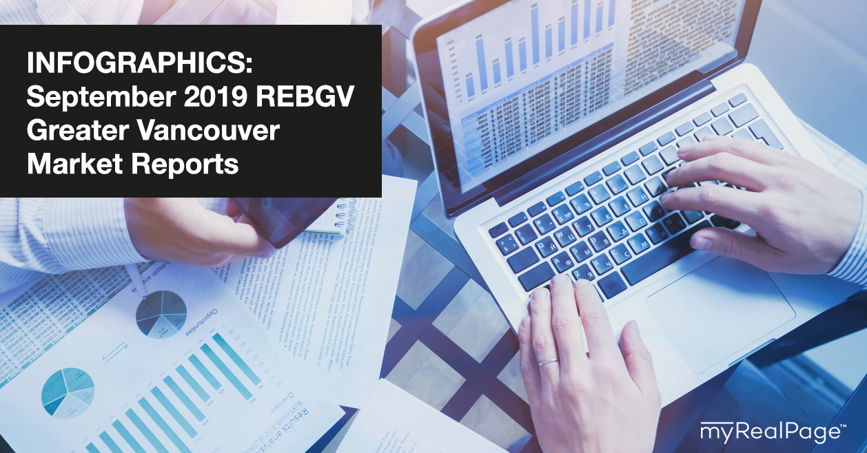 INFOGRAPHICS: September 2019 REBGV Greater Vancouver Market Reports