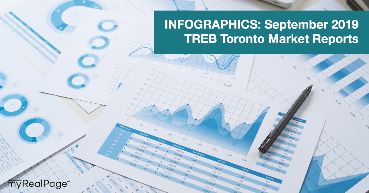 INFOGRAPHICS: September 2019 TREB Toronto Market Reports