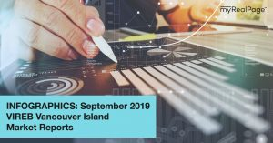 INFOGRAPHICS: September 2019 VIREB Vancouver Island Market Reports