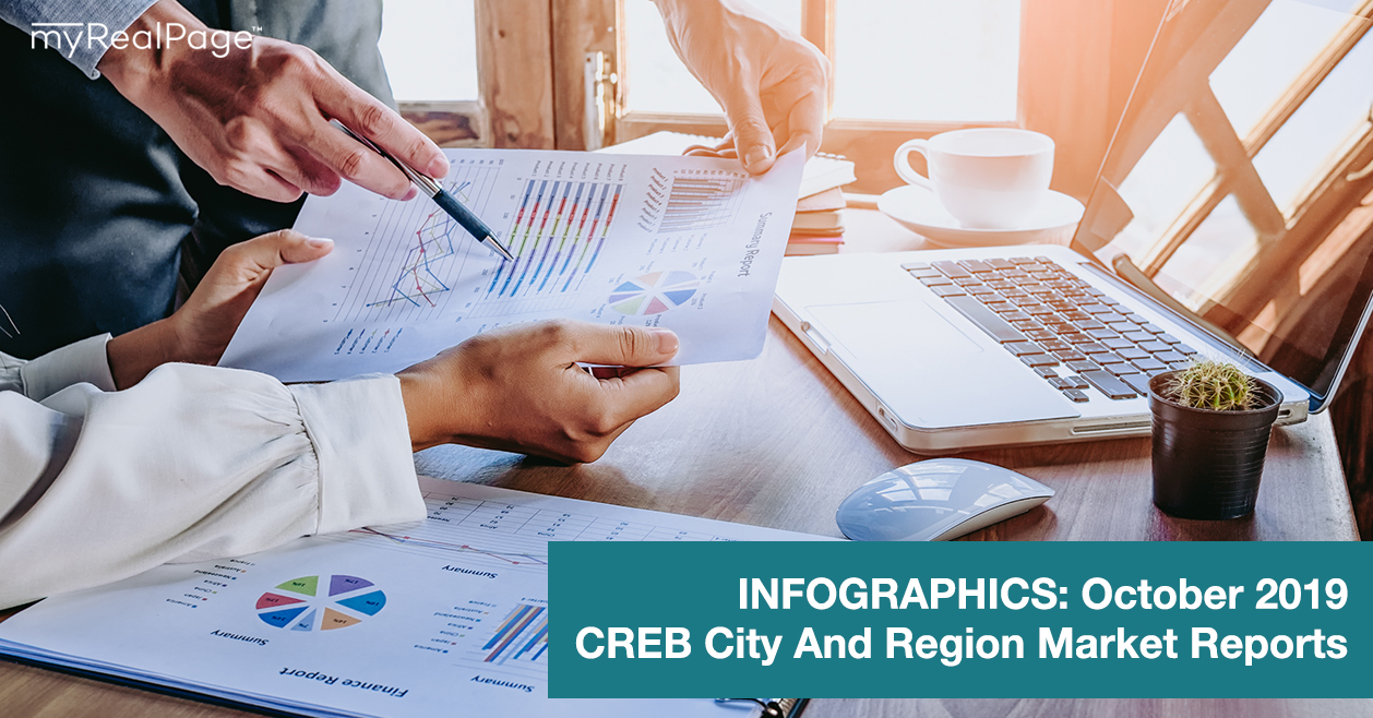 INFOGRAPHICS: October 2019 CREB City And Region Market Reports