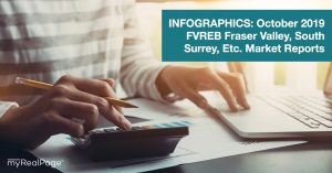 INFOGRAPHICS: October 2019 FVREB Fraser Valley, South Surrey, Etc. Market Reports