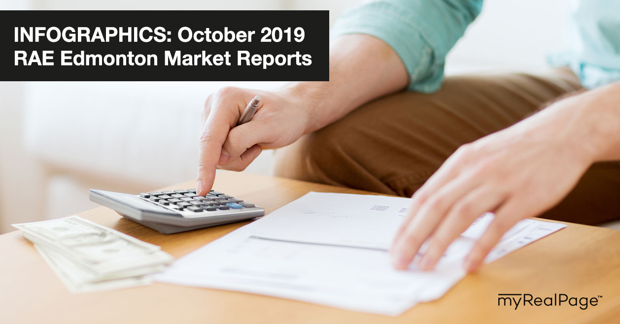 INFOGRAPHICS: October 2019 RAE Edmonton Market Reports